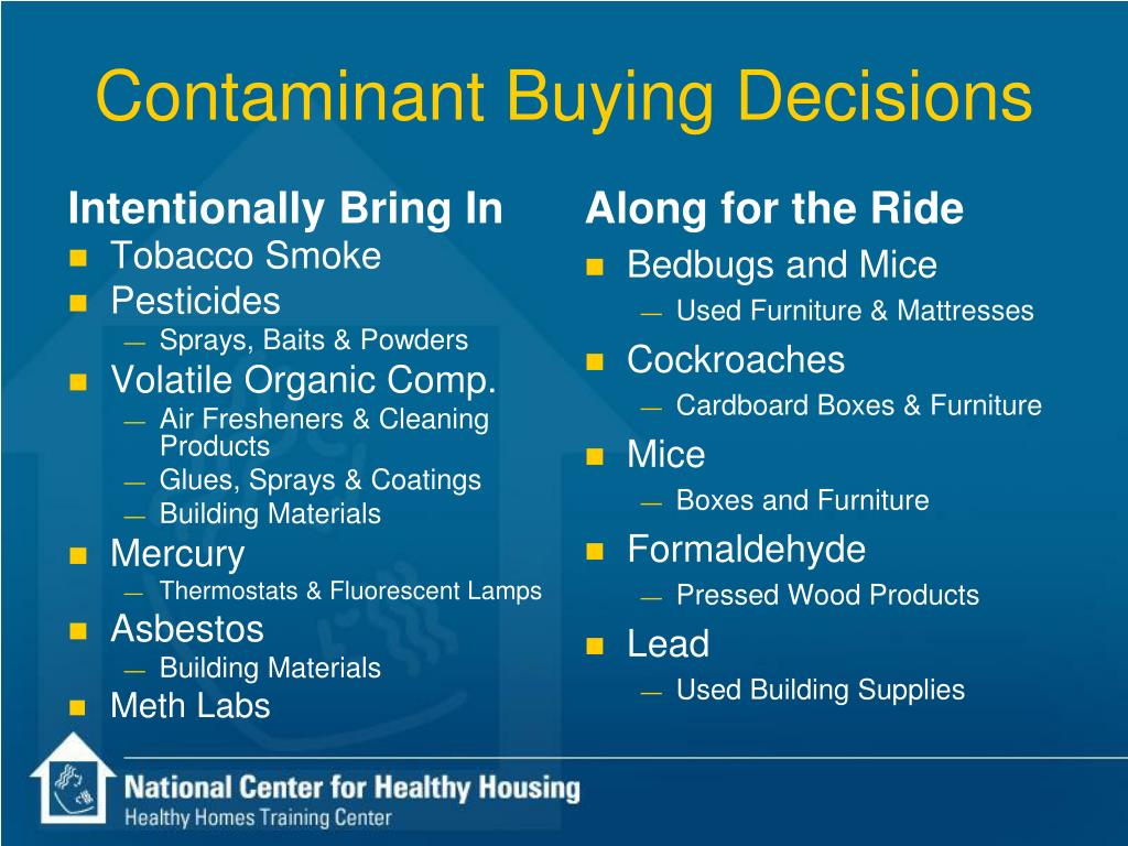 Contaminant Buying Decisions