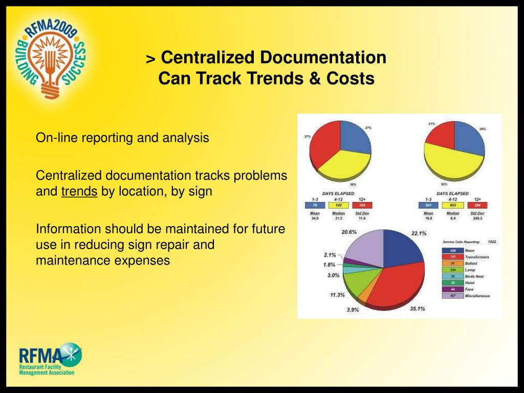 > Centralized Documentation Can Track Trends & Costs