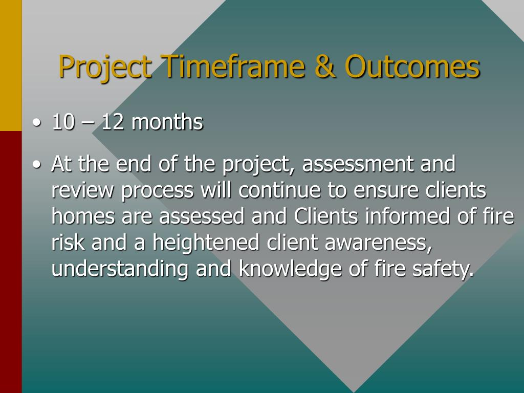 Project Timeframe & Outcomes