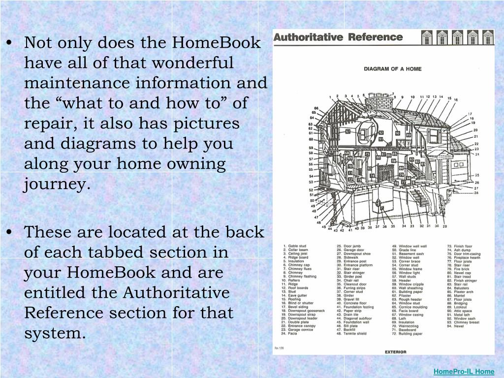 "Not only does the HomeBook have all of that wonderful maintenance information and the ""what to and how to"" of repair, it also has pictures and diagrams to help you along your home owning journey."