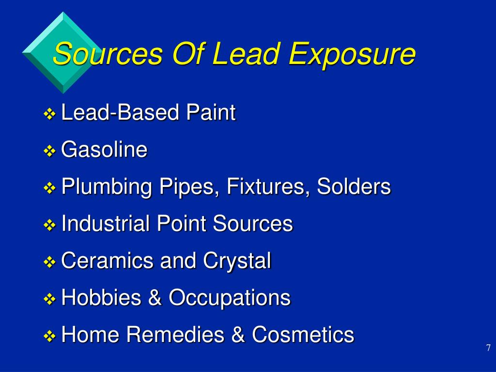 Sources Of Lead Exposure