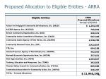 proposed allocation to eligible entities arra