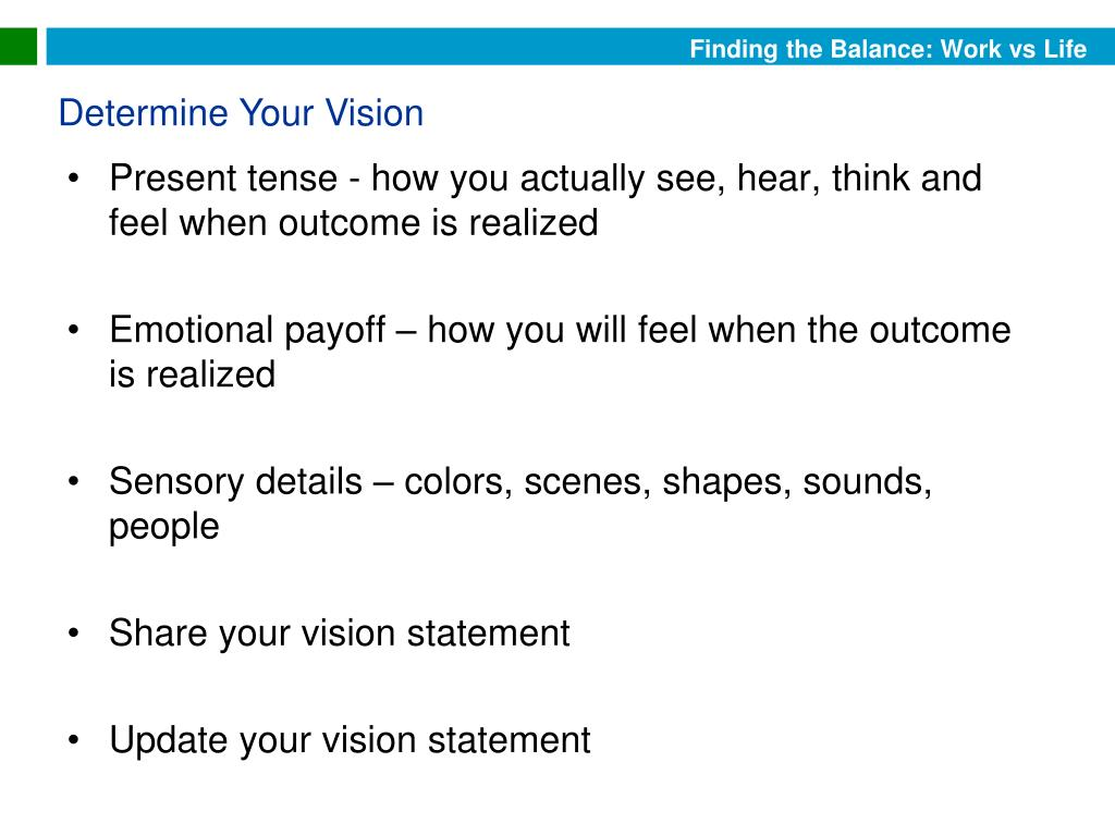 Present tense - how you actually see, hear, think and feel when outcome is realized
