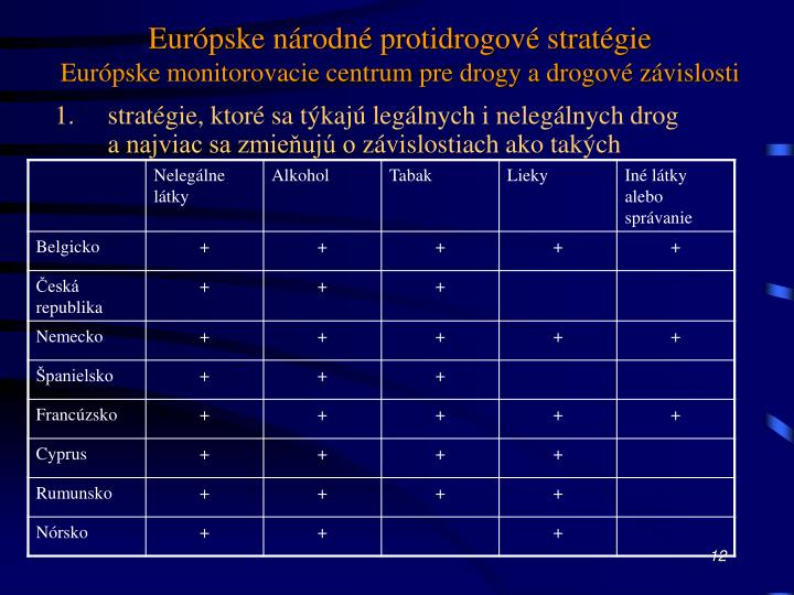 Európske národné protidrogové stratégie