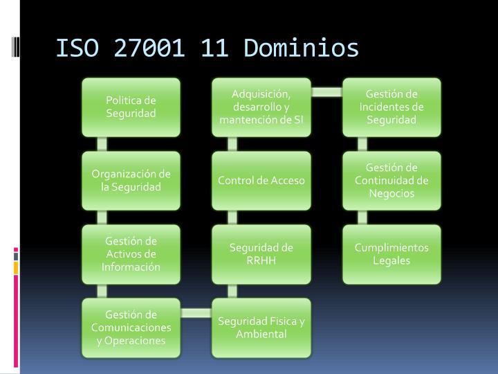 ISO 27001 11 Dominios