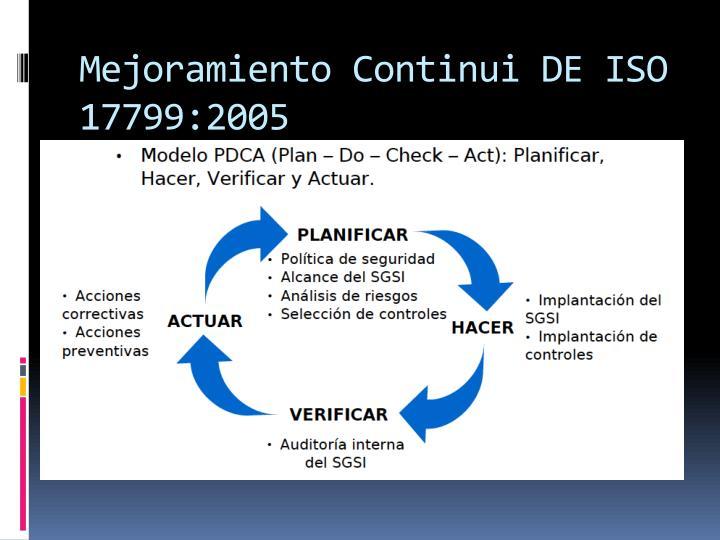Mejoramiento Continui DE ISO 17799:2005