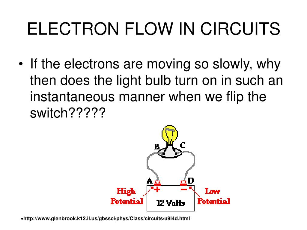 ELECTRON FLOW IN CIRCUITS