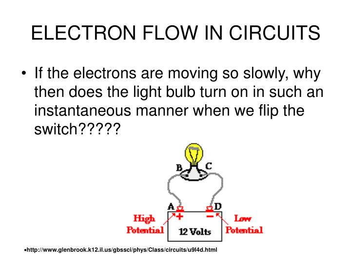 Electron flow in circuits3