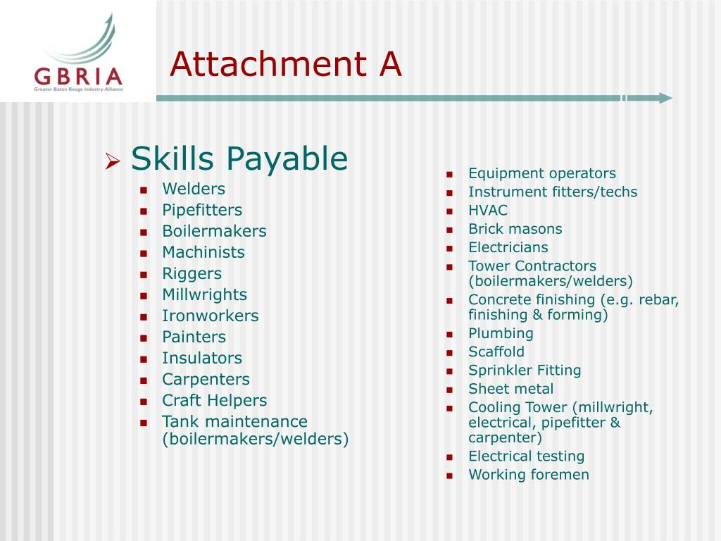 Skills Payable