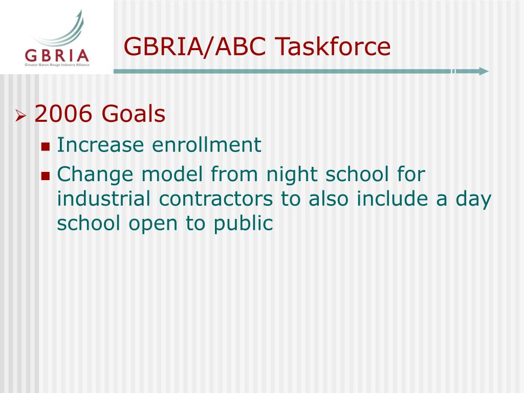 GBRIA/ABC Taskforce