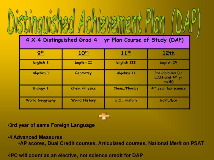 Distinguished Achievement Plan  (DAP)