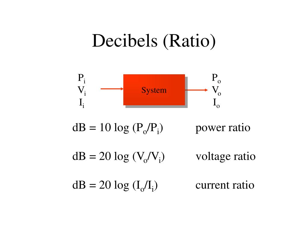 Decibels (Ratio)