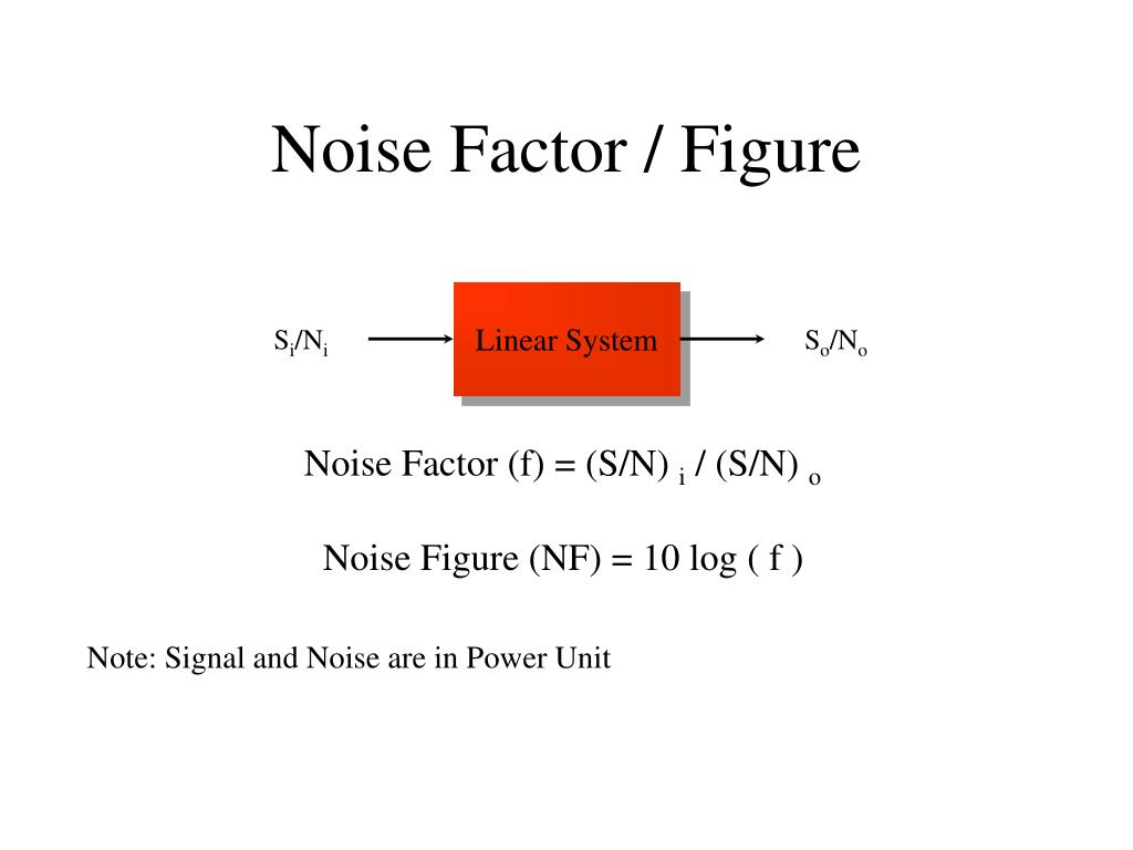 Noise Factor / Figure