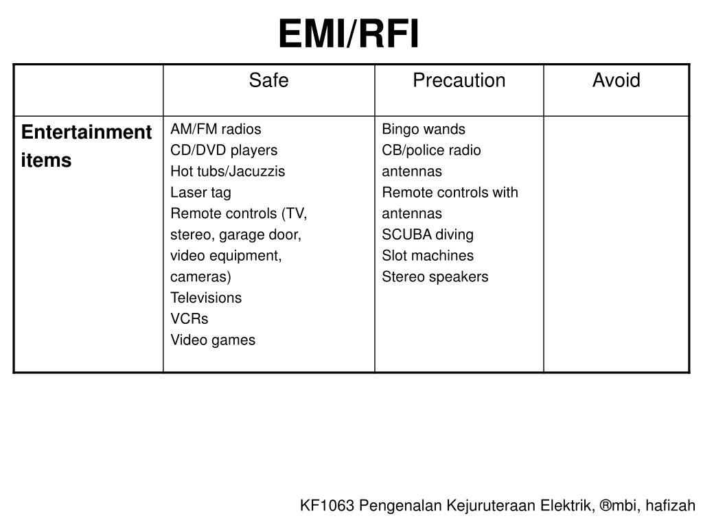 EMI/RFI