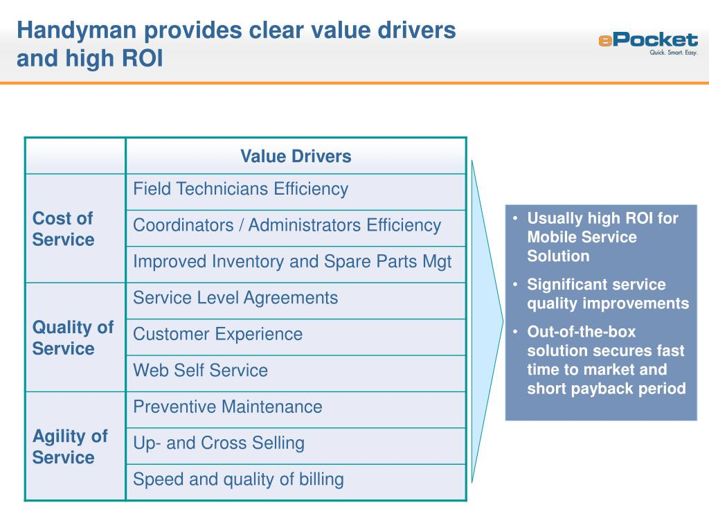 Handyman provides clear value drivers and high ROI