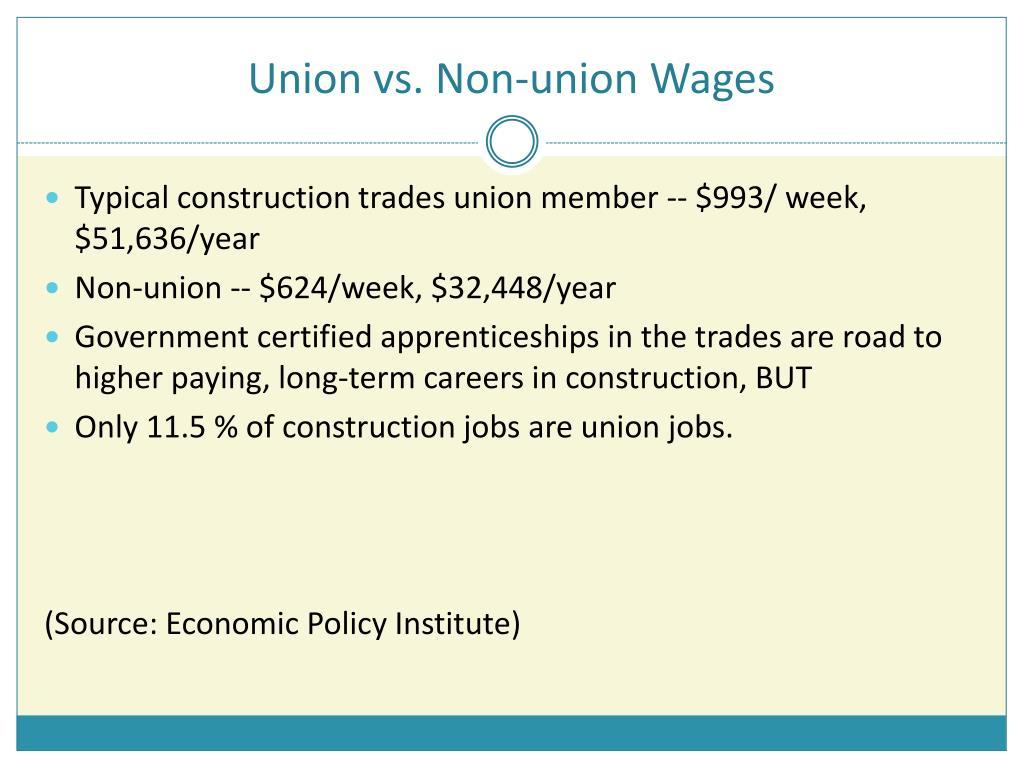 Union vs. Non-union Wages
