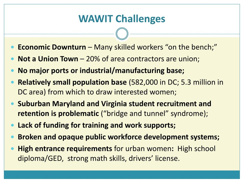 WAWIT Challenges