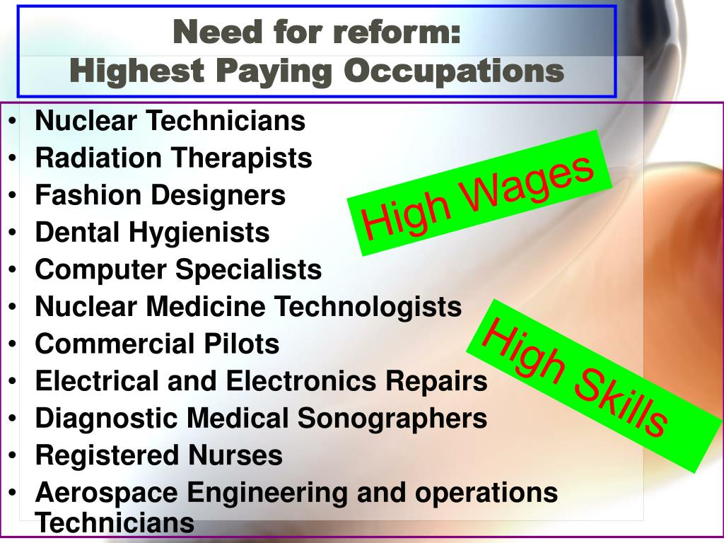 Need for reform: