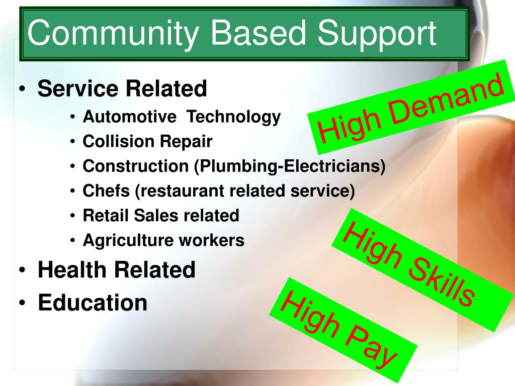 Community Based Support