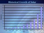 historical growth of solar