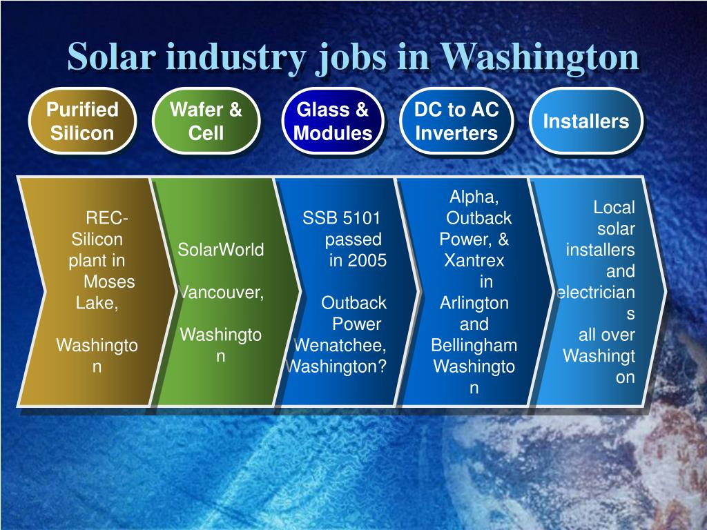 Solar industry jobs in Washington