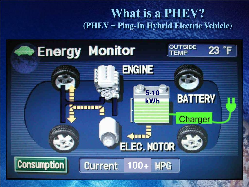 What is a PHEV?