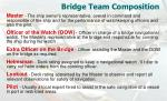 bridge team composition