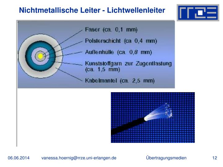 Nichtmetallische Leiter - Lichtwellenleiter
