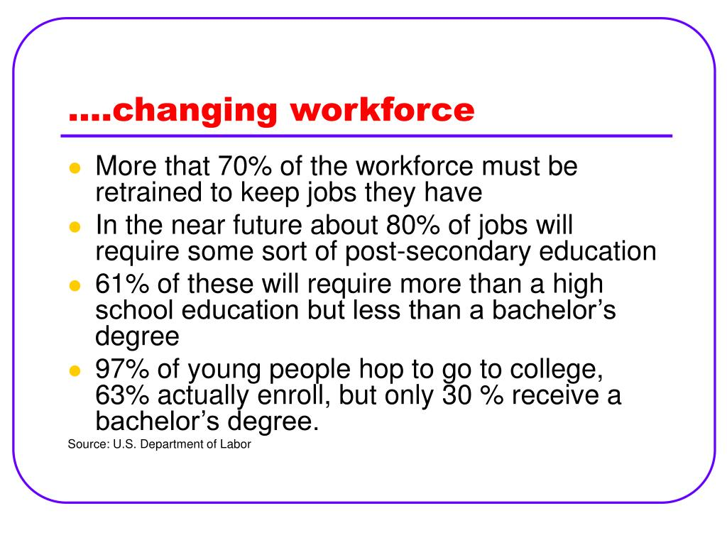 ….changing workforce
