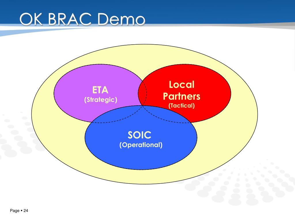 OK BRAC Demo