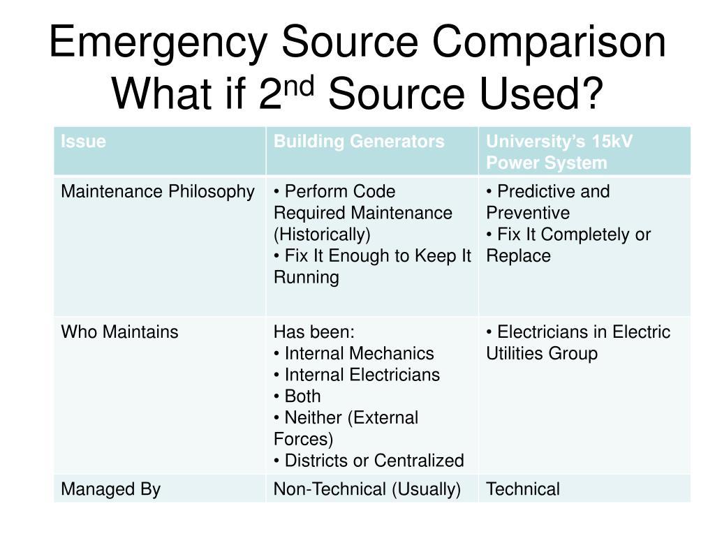 Emergency Source Comparison