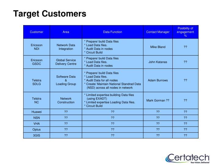 Target Customers