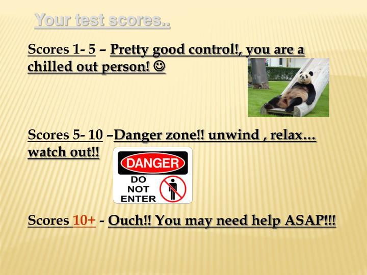 Your test scores..