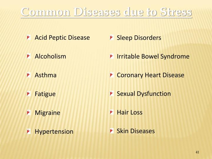 Common Diseases due to Stress