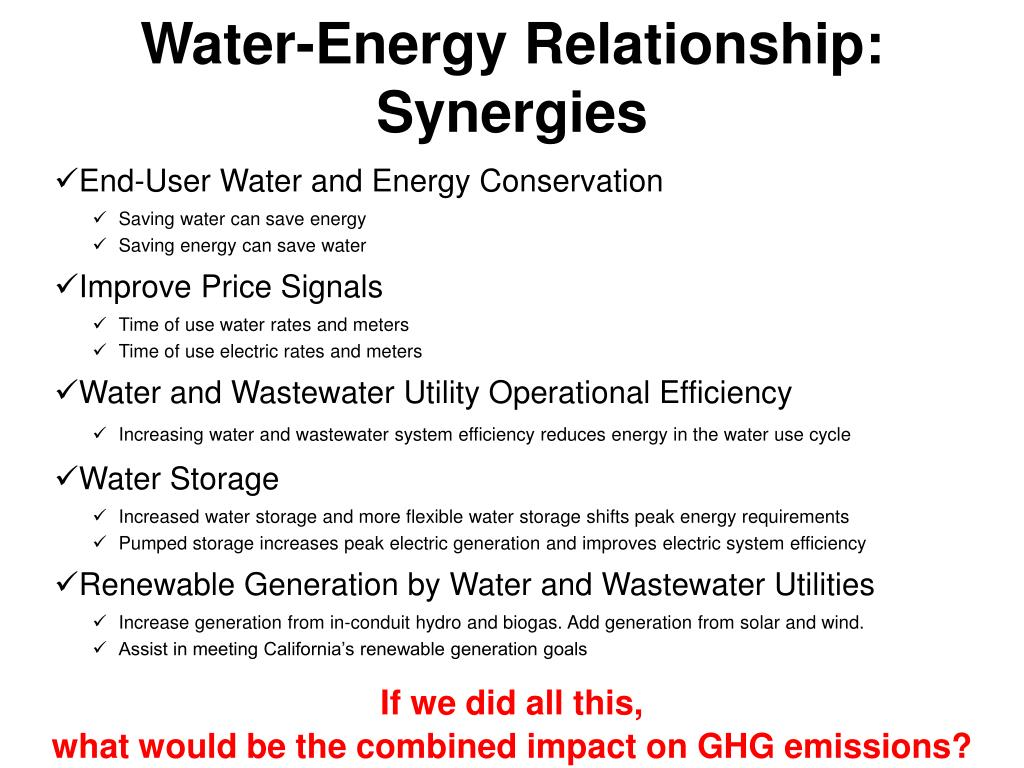 Water-Energy Relationship: