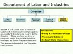 department of labor and industries19
