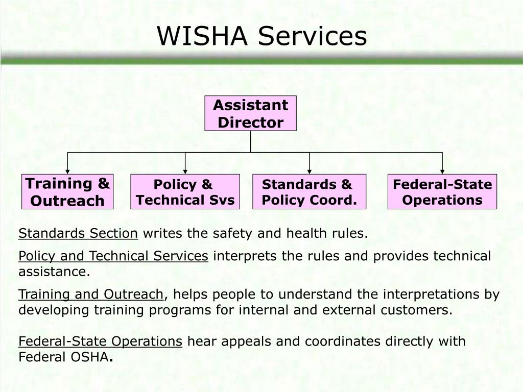 WISHA Services