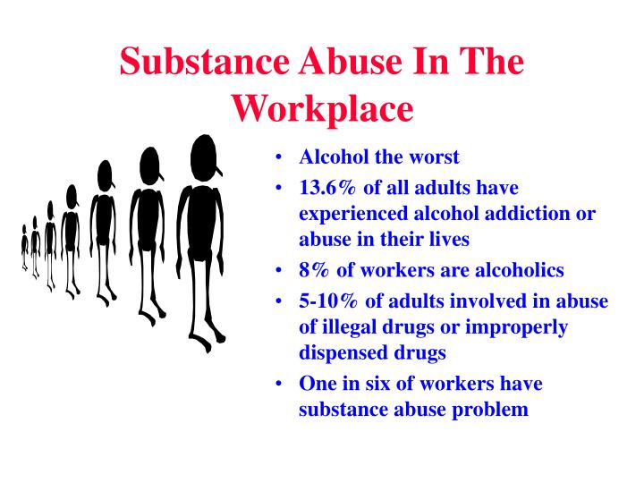 substance abuse in the workplace essay Sample essay on social work: substance abuse among social problems the us struggles to overcome is that of substance abuse according to survey, there is some progress made especially in terms of reduction of illicit drug use in all the states (mccaffrey, 2007.