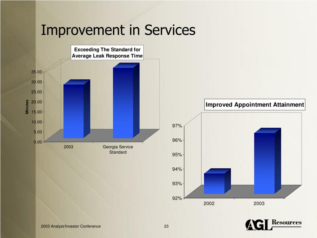 Improvement in Services