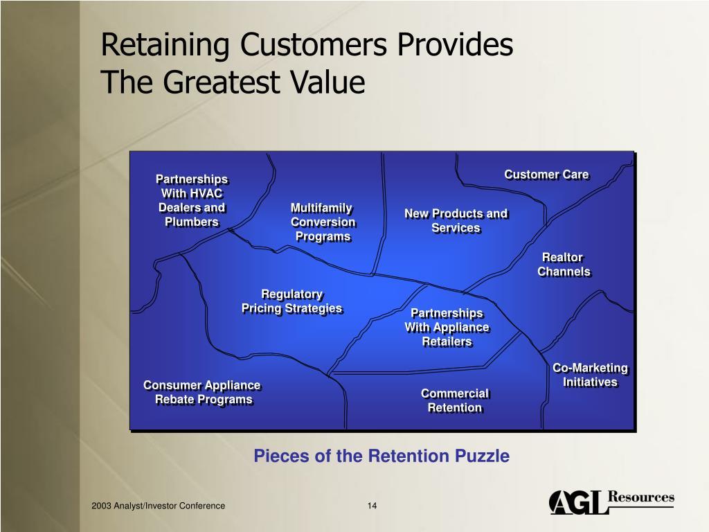 Retaining Customers Provides