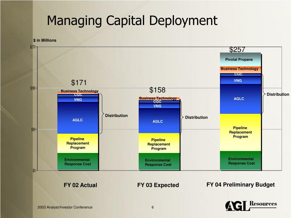 Managing Capital Deployment