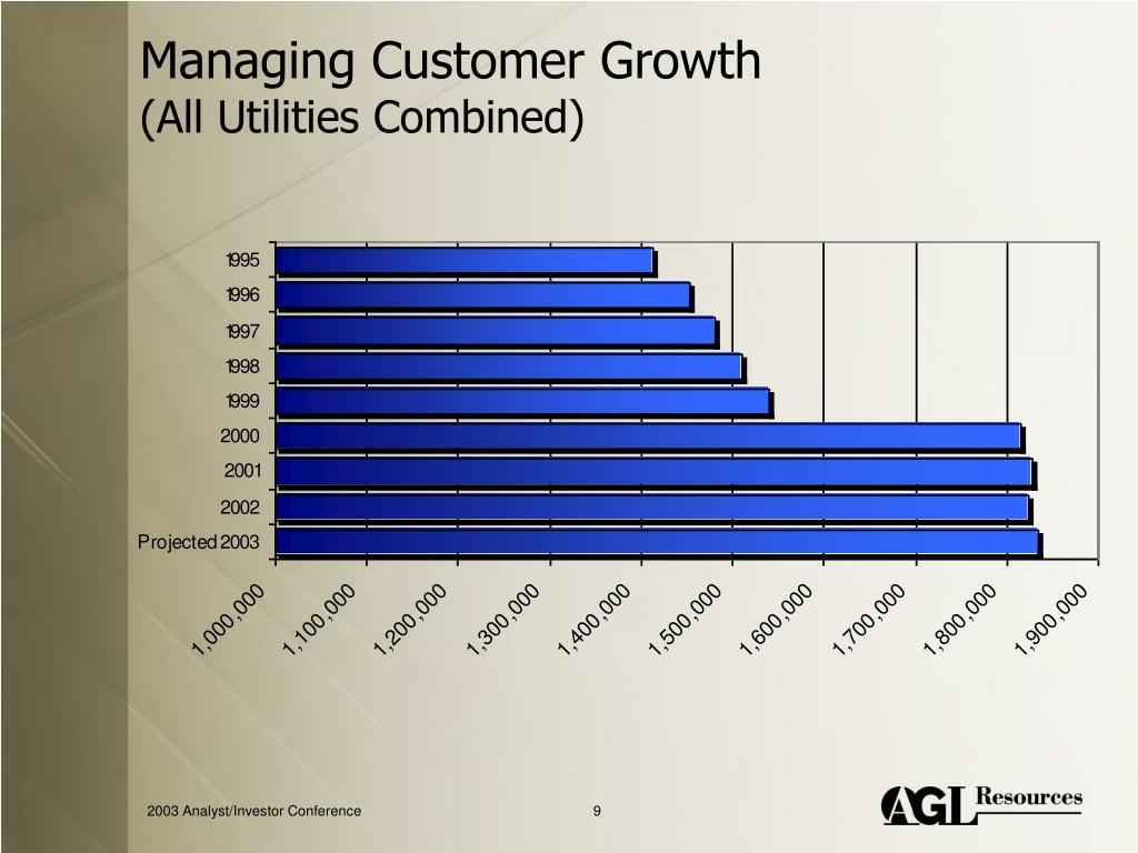 Managing Customer Growth