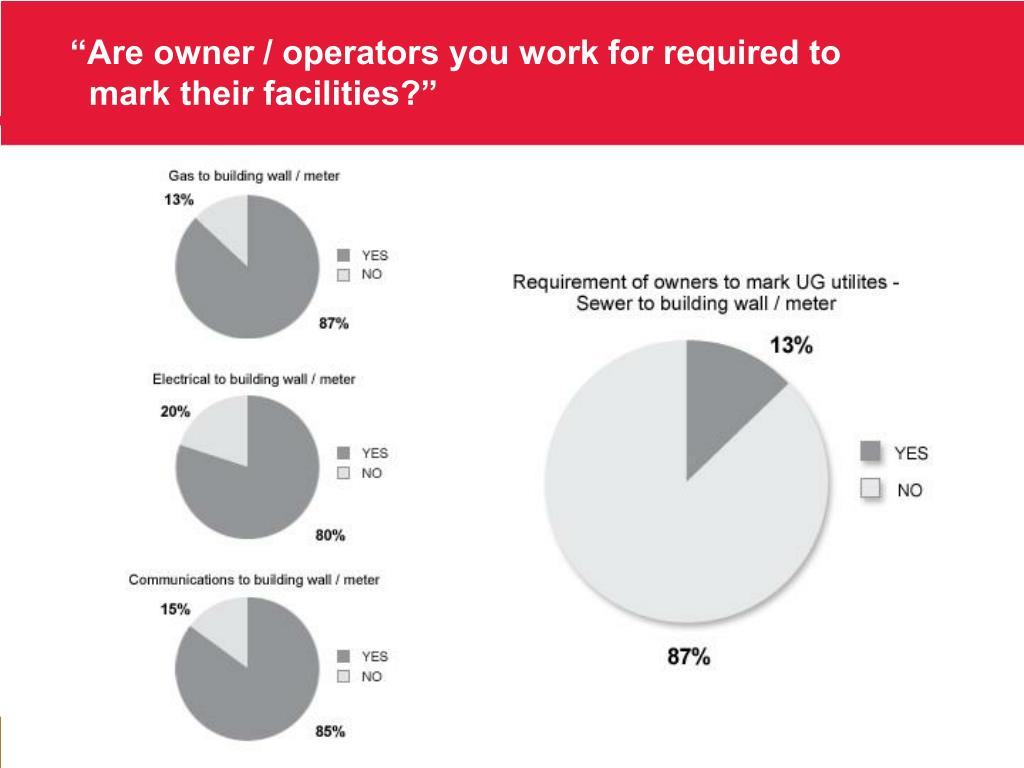 """Are owner / operators you work for required to"