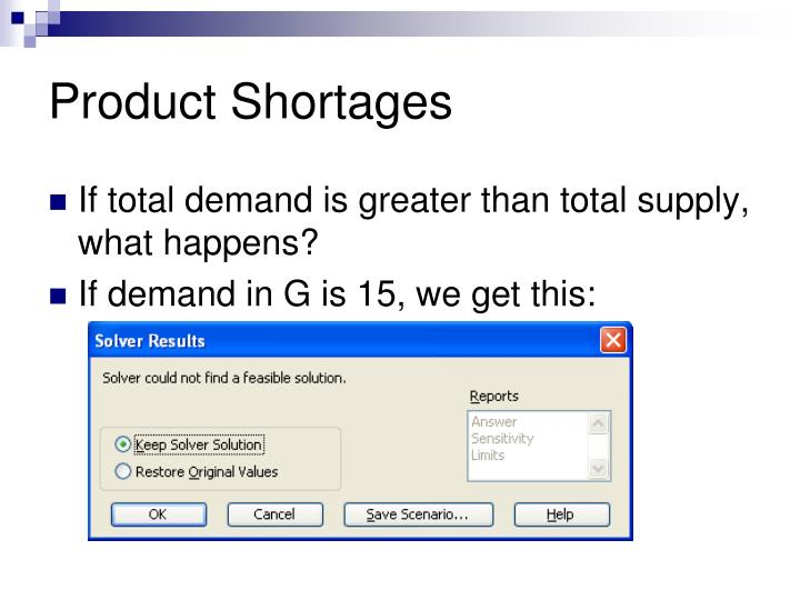 Product Shortages