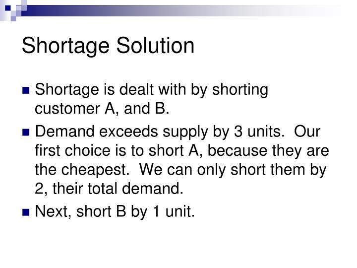 Shortage Solution