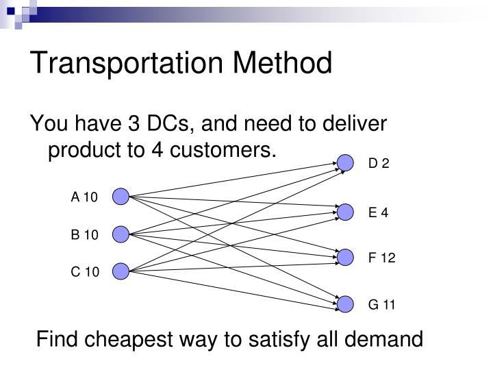 Transportation Method