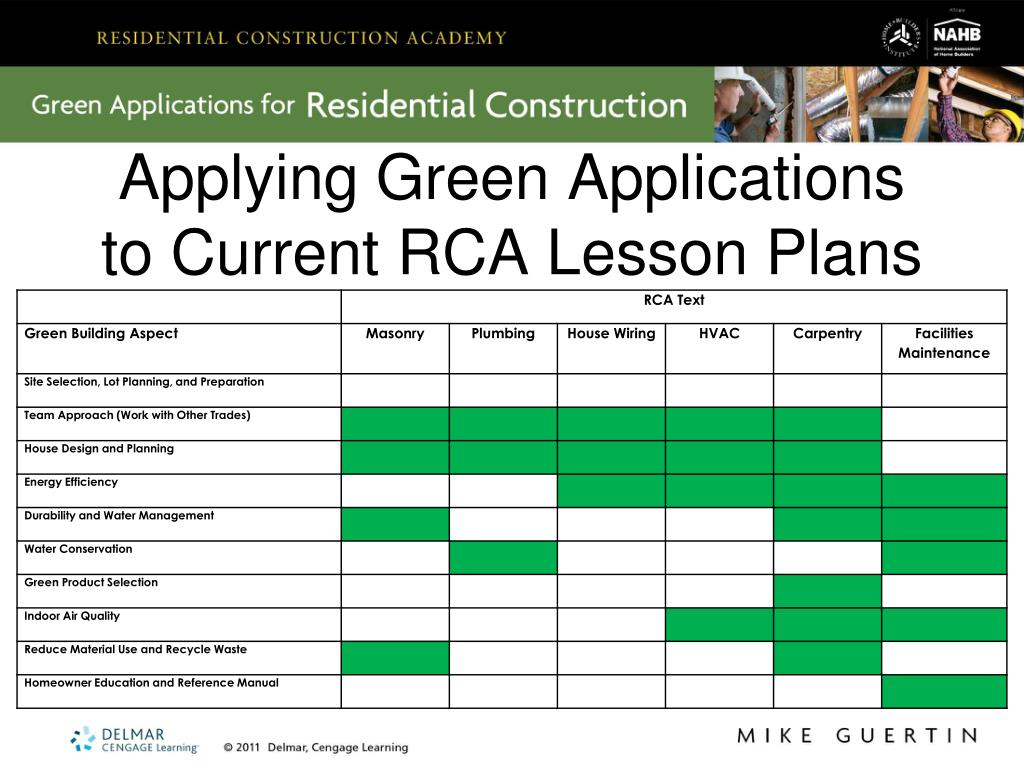 Applying Green Applications to Current RCA Lesson Plans