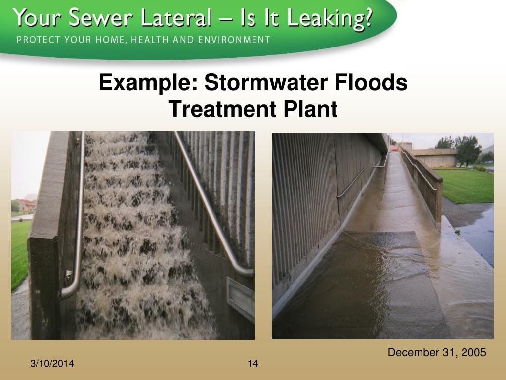 Example: Stormwater Floods