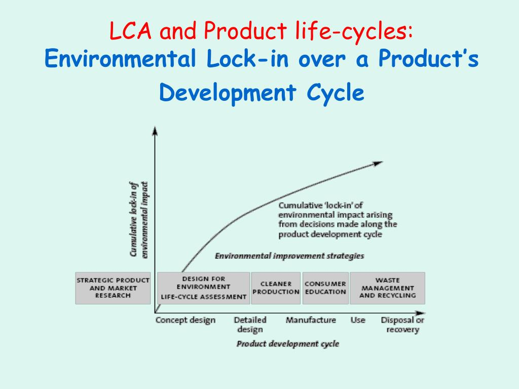LCA and Product life-cycles: