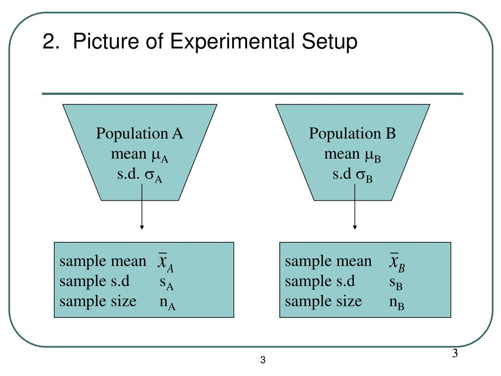 2.  Picture of Experimental Setup